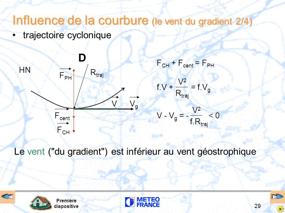 Première diapositive 29 Influence de la courbure (le vent du gradient 2/4) trajectoire cyclonique Le vent ( du gradient ) est inférieur au vent géostrophique HN D R traj F PH F CH F cent VgVg V F CH + F cent = F PH f.V + = f.V g V2V2 R traj V - V g = - < 0 V2V2 f.R traj