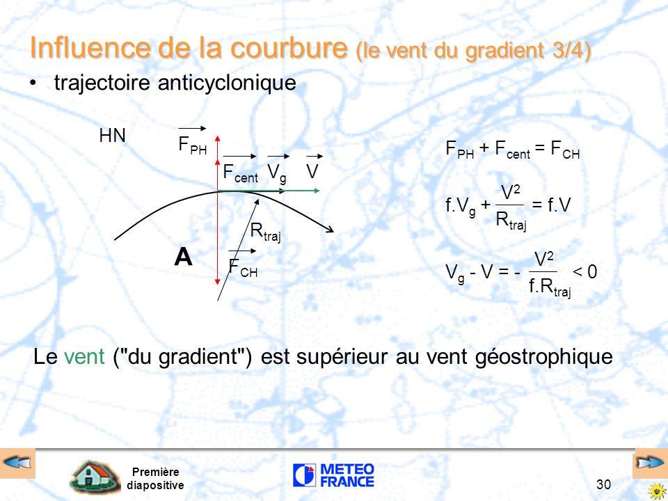 Première diapositive 30 Influence de la courbure (le vent du gradient 3/4) trajectoire anticyclonique Le vent ( du gradient ) est supérieur au vent géostrophique HN A R traj F PH + F cent = F CH f.V g + = f.V V2V2 R traj V g - V = - < 0 V2V2 f.R traj F PH F CH F cent VgVg V
