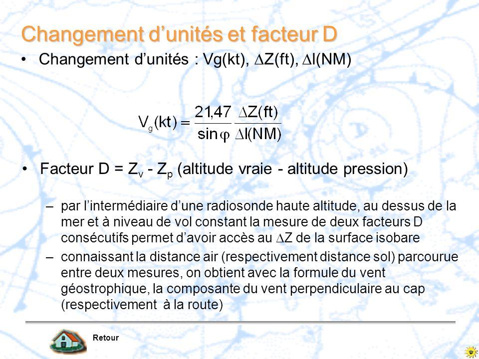 Changement d'unités et facteur D Changement d'unités : Vg(kt),  Z(ft),  l(NM) Facteur D = Z v - Z p (altitude vraie - altitude pression) –par l'inte