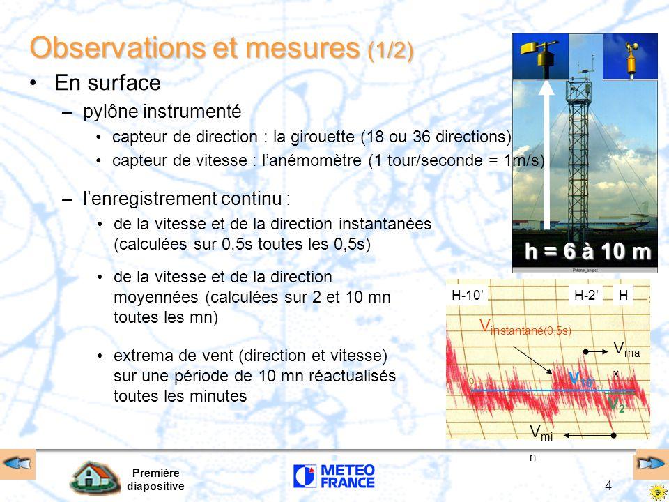 Changement d'unités et facteur D Changement d'unités : Vg(kt),  Z(ft),  l(NM) Facteur D = Z v - Z p (altitude vraie - altitude pression) –par l'intermédiaire d'une radiosonde haute altitude, au dessus de la mer et à niveau de vol constant la mesure de deux facteurs D consécutifs permet d'avoir accès au  Z de la surface isobare –connaissant la distance air (respectivement distance sol) parcourue entre deux mesures, on obtient avec la formule du vent géostrophique, la composante du vent perpendiculaire au cap (respectivement à la route) Retour