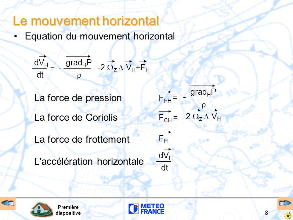 Première diapositive 8 Equation du mouvement horizontal Le mouvement horizontal -2  Z  V H +F H dV H dt = grad H P  - dV H dt grad H P  - F PH = -2  Z  V H F CH = FHFH La force de pression La force de frottement L accélération horizontale La force de Coriolis