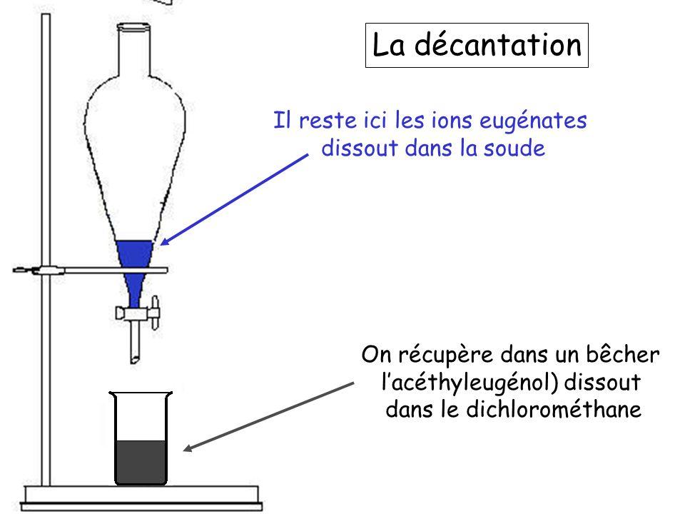 La décantation l'acéthyleugénol) dissout dans le dichlorométhane Il reste ici les ions eugénates dissout dans la soude