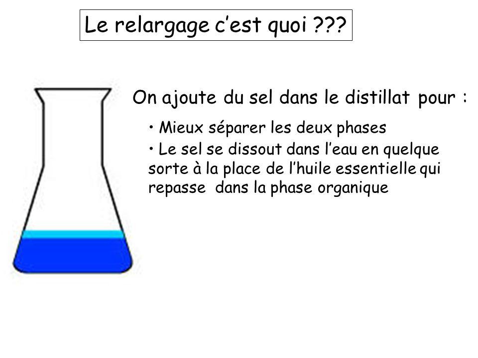 Au secours il reste toujours un tout petit peu d'huile essentielle dans l'eau….