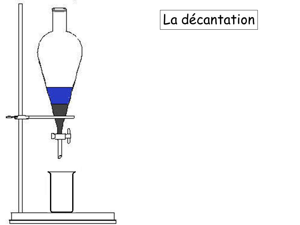 On récupère dans un bêcher l'huile essentielle (eugénol + Acéthyleugénol) dissout dans le dichlorométhane On peut jeter à l'évier l'autre phase, l'eau salée