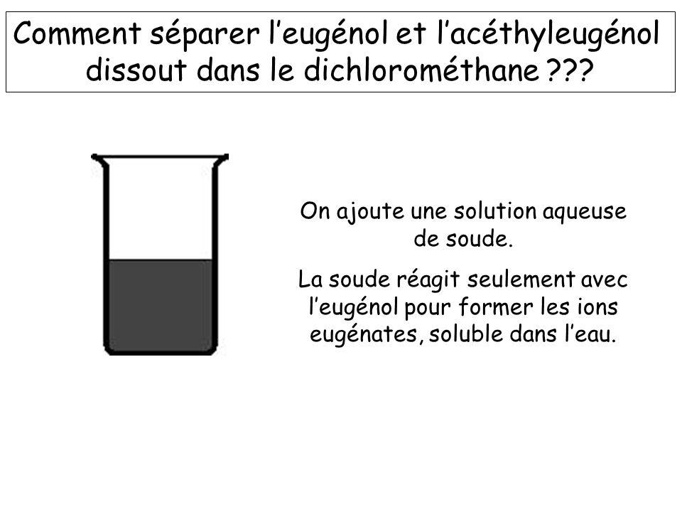 Qu'obtient-on ??.Ca c'est la phase organique Elle contient : Ca c'est la phase aqueuse.