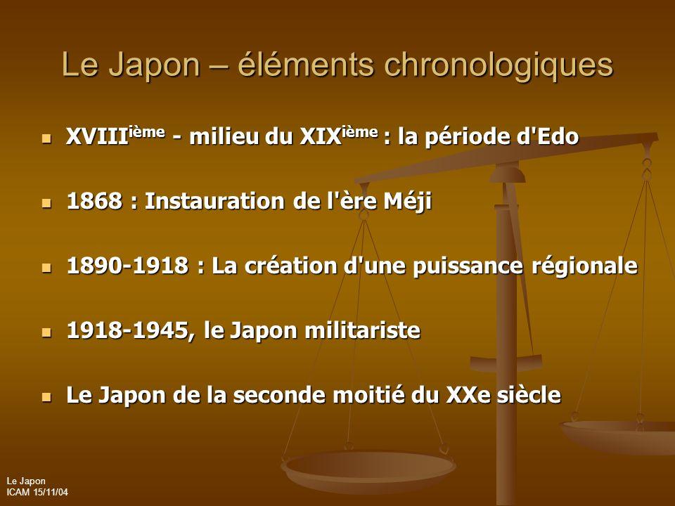 Le Japon ICAM 15/11/04 L'entrée dans les Universités au Japon 1 ière étape : le document de niveau de scolarité 1 ière étape : le document de niveau de scolarité 2 ième étape : le center test de décembre 2 ième étape : le center test de décembre Q.C.M.