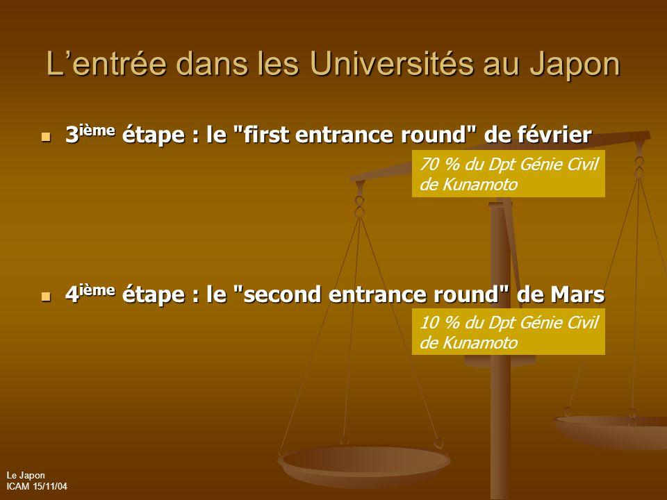 Le Japon ICAM 15/11/04 Link between University and Industrials Cf DOC Cf DOC