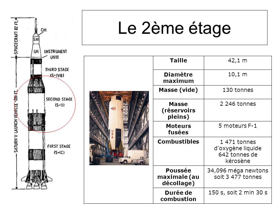 Le 3ème étage Taille18,1 m Diamètre6,6 m Masse (vide)11,3 tonnes Masse (réservoirs pleins) 121 tonnes Moteur fusée1 moteur J-2 Combustibles89 tonnes d oxygène liquide 19,9 tonnes d hydrogène liquide Poussée maximale 926 367 Newtons soit 94 tonnes Durée de combustion 150 s, soit 2 min 30