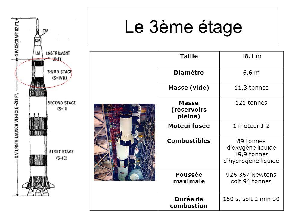 Taille0,9 m Diamètre6,6 m Poids2,04 tonnes Instrument Unit