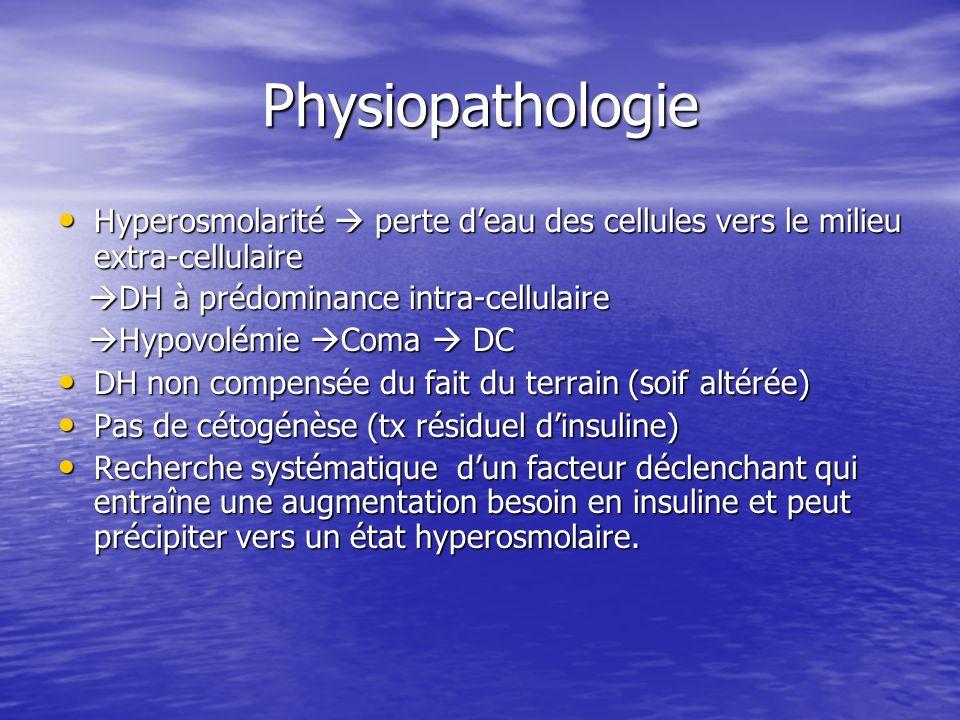 Physiopathologie Hyperosmolarité  perte d'eau des cellules vers le milieu extra-cellulaire Hyperosmolarité  perte d'eau des cellules vers le milieu