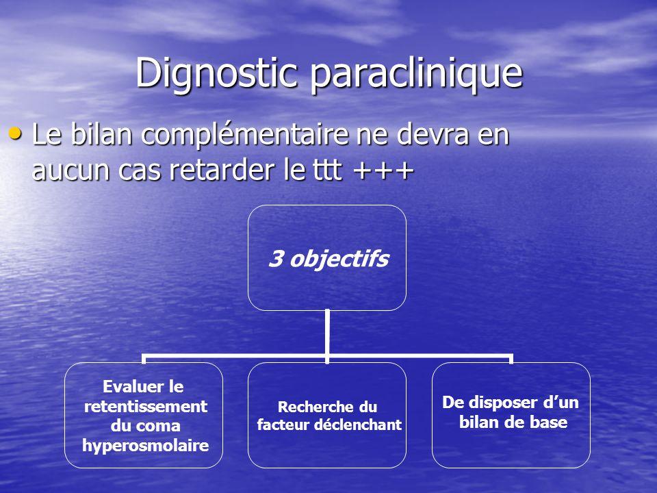 Dignostic paraclinique Le bilan complémentaire ne devra en aucun cas retarder le ttt +++ Le bilan complémentaire ne devra en aucun cas retarder le ttt
