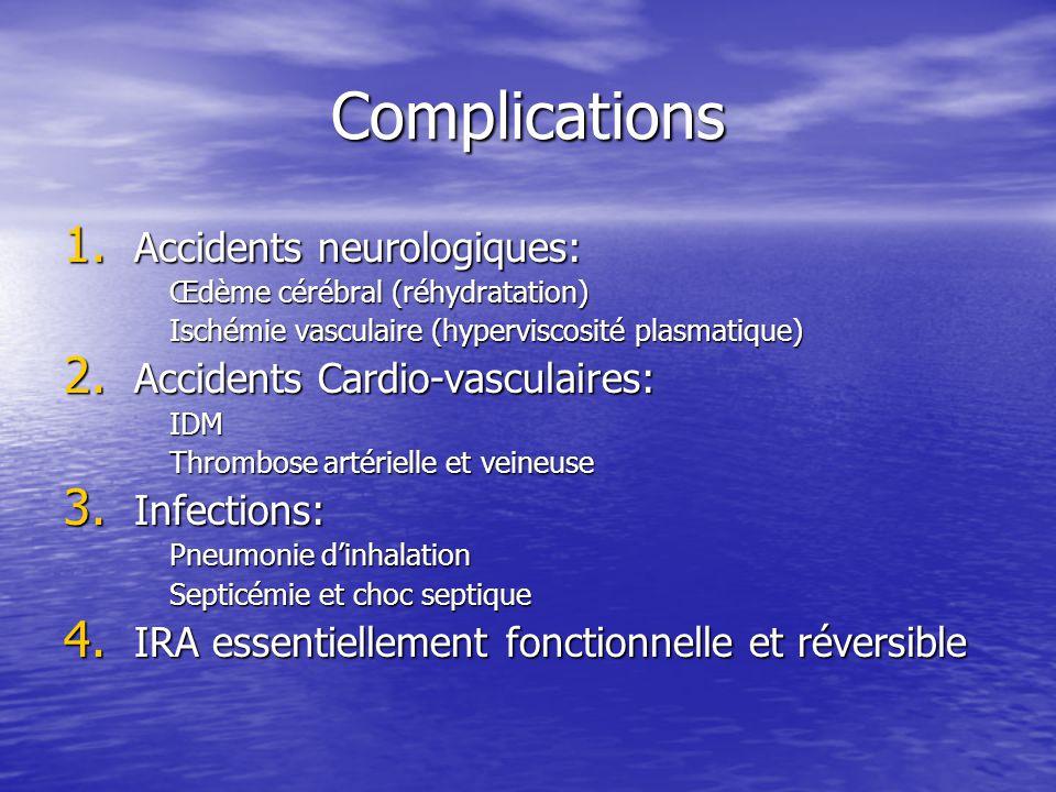 Complications 1. Accidents neurologiques: Œdème cérébral (réhydratation) Ischémie vasculaire (hyperviscosité plasmatique) 2. Accidents Cardio-vasculai