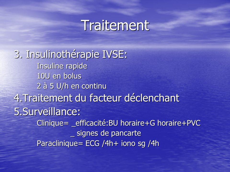 Traitement 3. Insulinothérapie IVSE: Insuline rapide 10U en bolus 2 à 5 U/h en continu 4.Traitement du facteur déclenchant 5.Surveillance: Clinique= _
