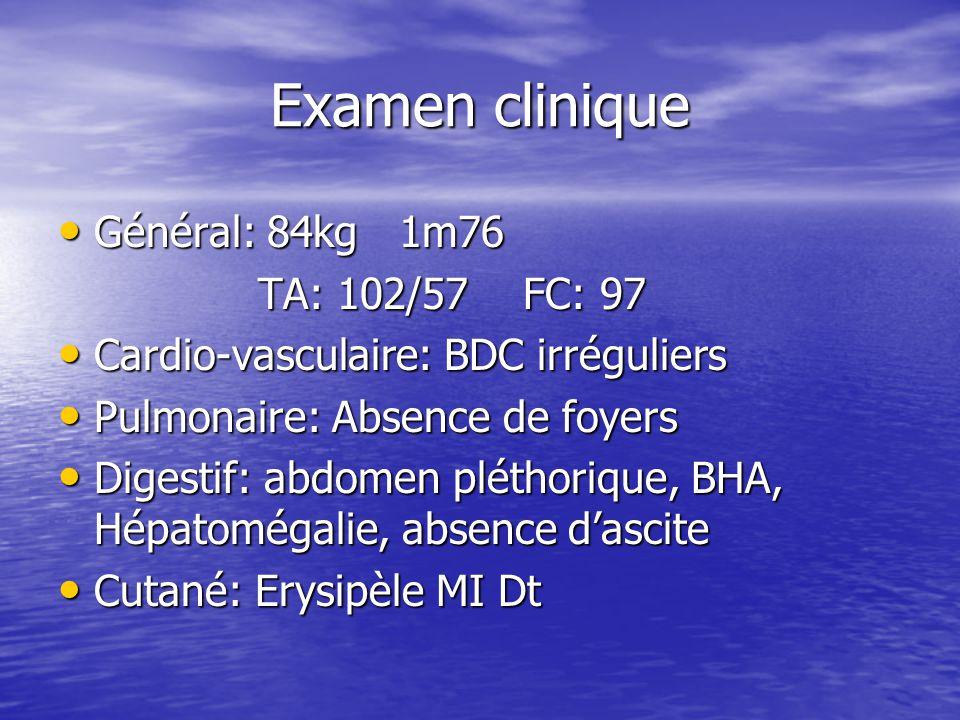 Examen paraclinique Biologie: Biologie: –GDS: pH 7.38 pO2 58.5 pCO2 31.2 HCO3 18.2 sat 92.4% –Glucose:54.6mmol/l –Iono sg: Na 124 mmol/l, K 2.8 mmol/l, Cl 84 mmol urée 8.6mmol/l, créat 216 mcmol/l, osmolalité 317 mosmol/kg –Hémato: CRP 482, GB 78000, GR 4700, Ht 42% –ASAT 158 U/l, LDH 659 U/l, CPK tot 5333 U/l, Myogb 3500 ng/ml ECG: AC/FA aigüe (hypovolémie) ECG: AC/FA aigüe (hypovolémie) ETT: HVG concentrique,péricarde sec ETT: HVG concentrique,péricarde sec