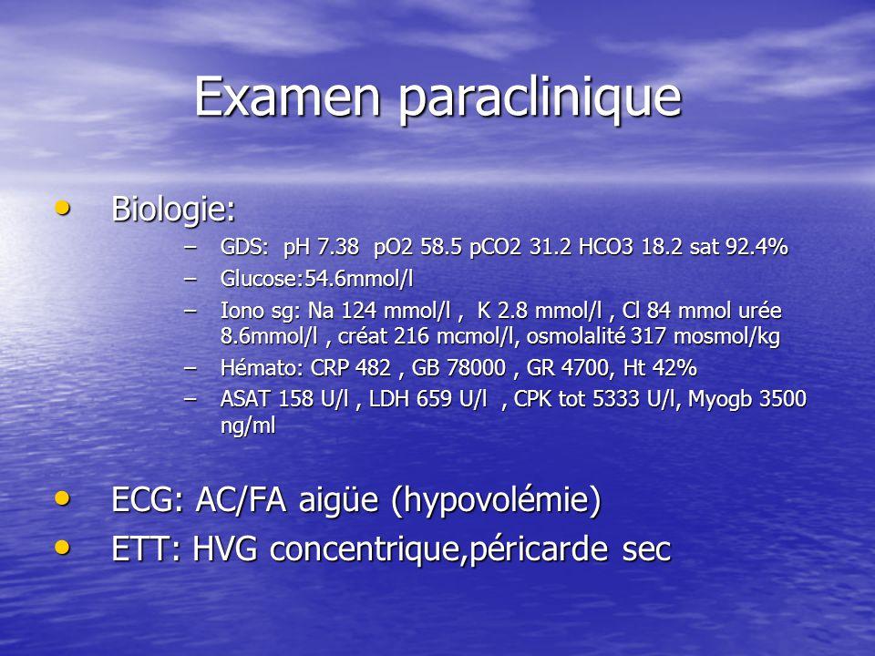 Examen paraclinique Biologie: Biologie: –GDS: pH 7.38 pO2 58.5 pCO2 31.2 HCO3 18.2 sat 92.4% –Glucose:54.6mmol/l –Iono sg: Na 124 mmol/l, K 2.8 mmol/l