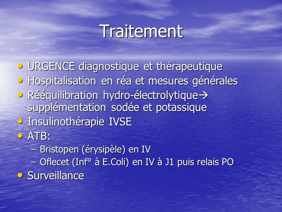 Traitement URGENCE diagnostique et thérapeutique URGENCE diagnostique et thérapeutique Hospitalisation en réa et mesures générales Hospitalisation en