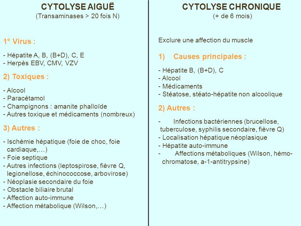 CYTOLYSE AIGUË (Transaminases > 20 fois N) 1° Virus : - Hépatite A, B, (B+D), C, E - Herpès EBV, CMV, VZV 2) Toxiques : - Alcool - Paracétamol - Champ