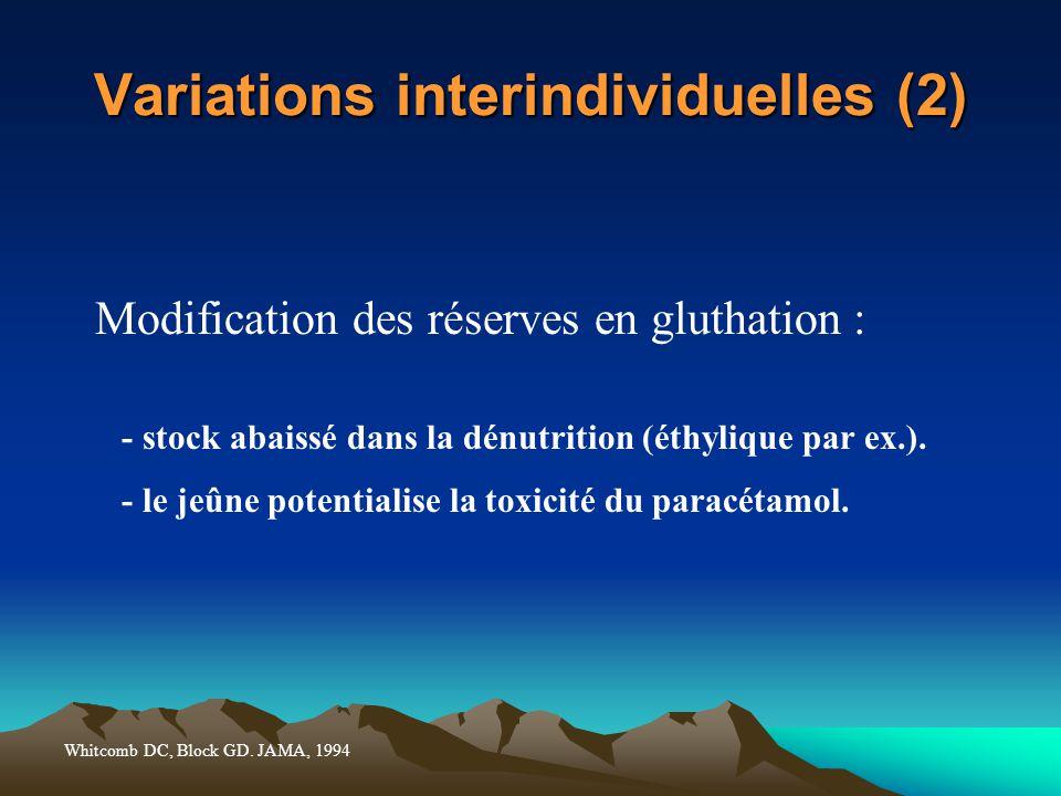 Variations interindividuelles (2) Modification des réserves en gluthation : - stock abaissé dans la dénutrition (éthylique par ex.). - le jeûne potent