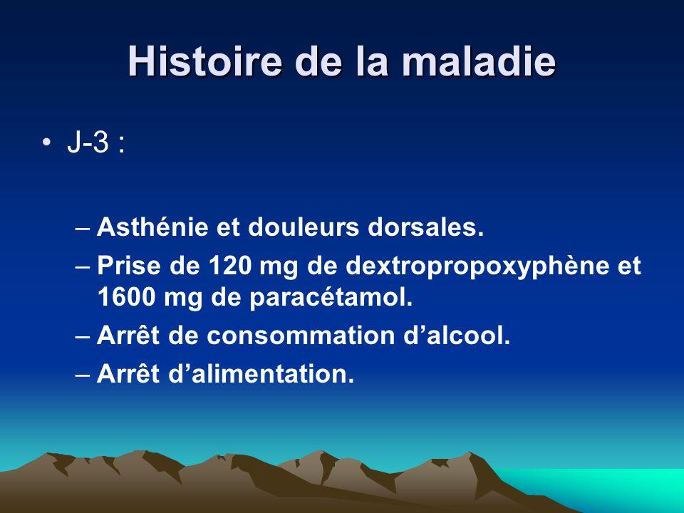 Histoire de la maladie J-3 : –Asthénie et douleurs dorsales. –Prise de 120 mg de dextropropoxyphène et 1600 mg de paracétamol. –Arrêt de consommation