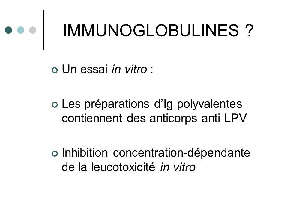 IMMUNOGLOBULINES ? Un essai in vitro : Les préparations d'Ig polyvalentes contiennent des anticorps anti LPV Inhibition concentration-dépendante de la