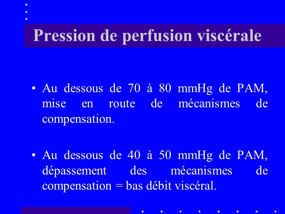 Tension artérielle Pression artérielle systolique (PAS) Pression artérielle diastolique (PAD) Pression artérielle moyenne (PAM) : Importance ++++ => D