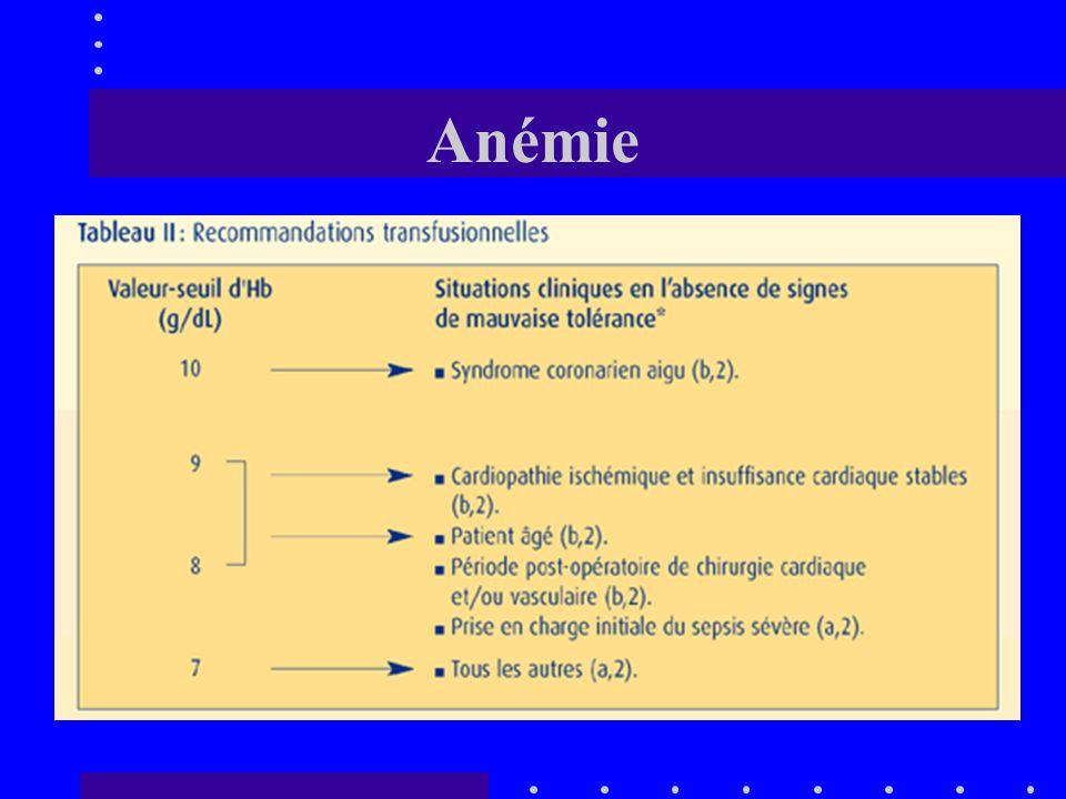 Anomalie des globules rouges Anémie : –Si Hb < 11 g/dl (F); 12 g/dl (M). –Si Hte < 35 % (F); 40 % (M). Polyglobulie : –Si Hb > 16 g/dl (F); 17 g/dl (M