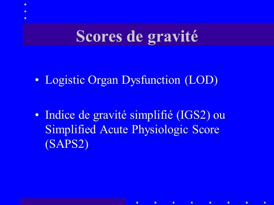 Score de Child – Pugh (cirrhose) Points 123 Ascite 0 lame ++ Encéphalopathie 0astérixis+ coma TP (%)> 5444 à 54 < 44 Album.(g/l)> 3528 à 35 < 28 Bilir