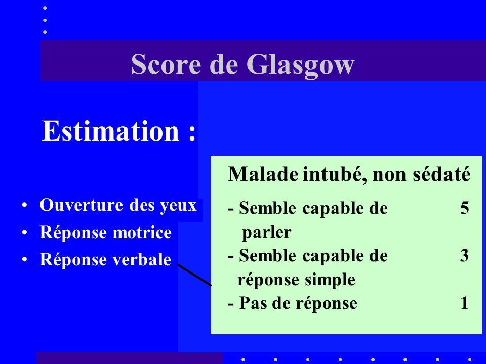 Score de Glasgow Ouverture des yeux Réponse motrice Réponse verbale Estimation : - Spontanée 4 - A l'appel 3 - A la douleur 2 - Nulle1 - Volontaire sur commande: 6 - A la stimulation douloureuse : - localisatrice 5 - mouvement de retrait 4 - stéréotypée en flexion 3 - stéréotypée en extension 2 - aucune réponse 1 - Orientée 5 - Confuse 4 - Incohérente 3 - Incompréhensible 2 - Aucune 1 Malade intubé, non sédaté - Semble capable de 5 parler - Semble capable de 3 réponse simple - Pas de réponse 1
