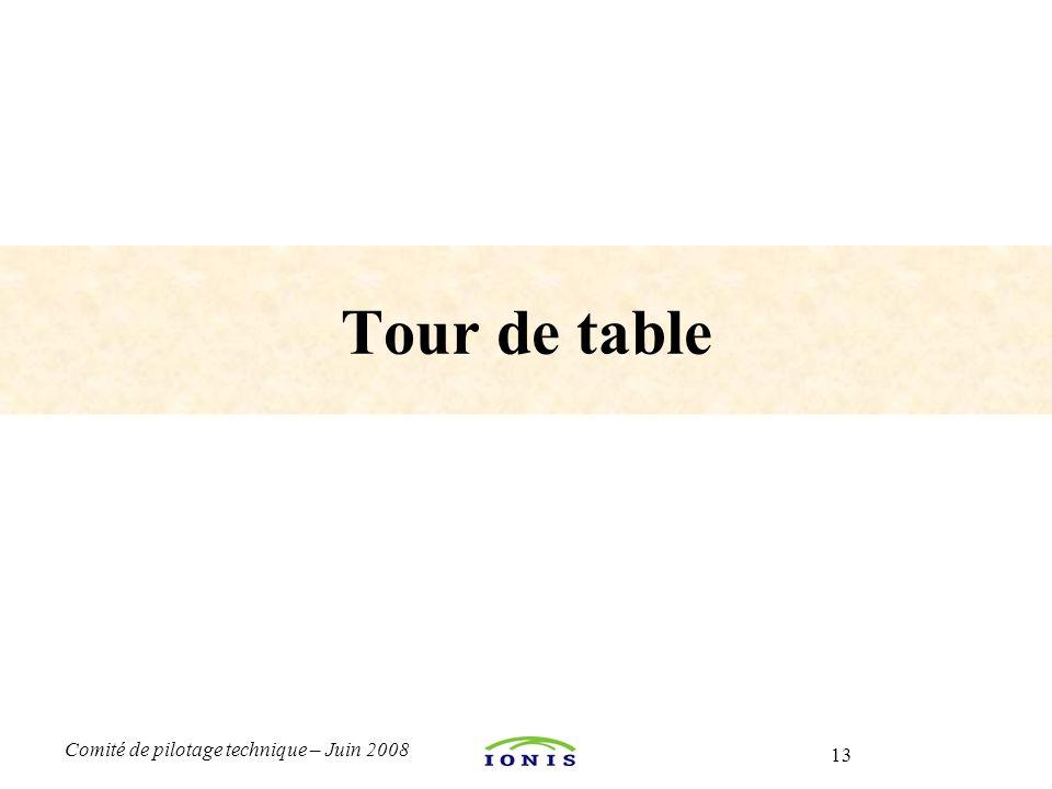 13 Comité de pilotage technique – Juin 2008 Tour de table
