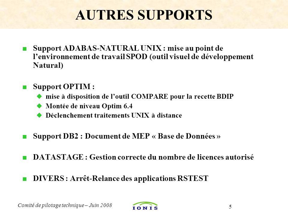 5 Comité de pilotage technique – Juin 2008 ■ Support ADABAS-NATURAL UNIX : mise au point de l'environnement de travail SPOD (outil visuel de développe