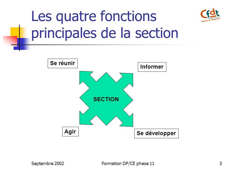Septembre 2002Formation DP/CE phase 113 Les quatre fonctions principales de la section Se réunir Agir Informer Se développer SECTION