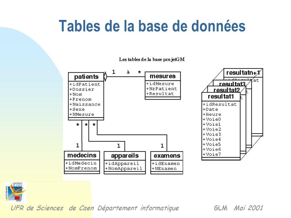 n Formulaire de saisie du patient. - formulaires de saisie, transfert des paramètres de commande au logiciel d 'acquisition. n Lecture des données et