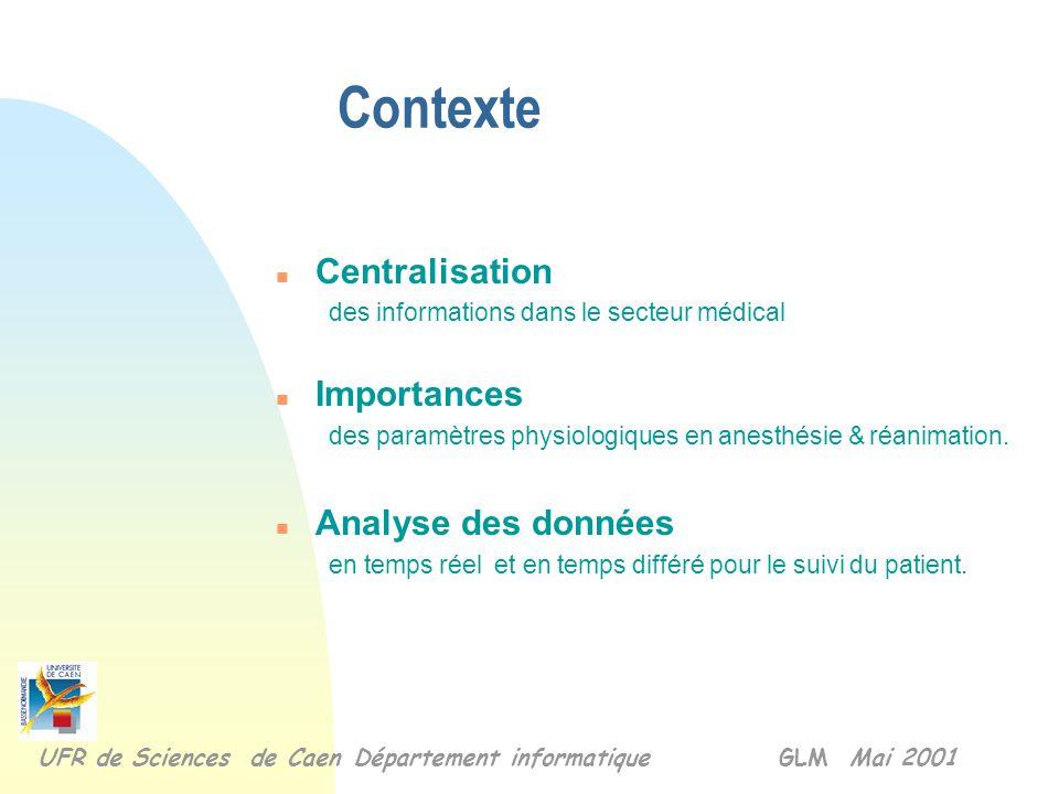 Contexte n Centralisation des informations dans le secteur médical n Importances des paramètres physiologiques en anesthésie & réanimation.