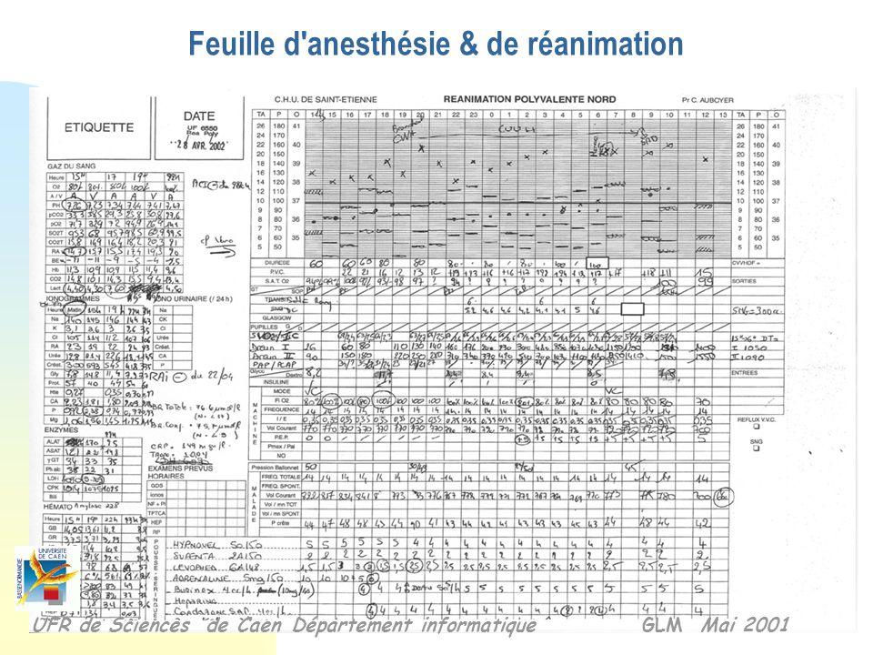 Feuille d anesthésie & de réanimation UFR de Sciences de Caen Département informatique GLM Mai 2001