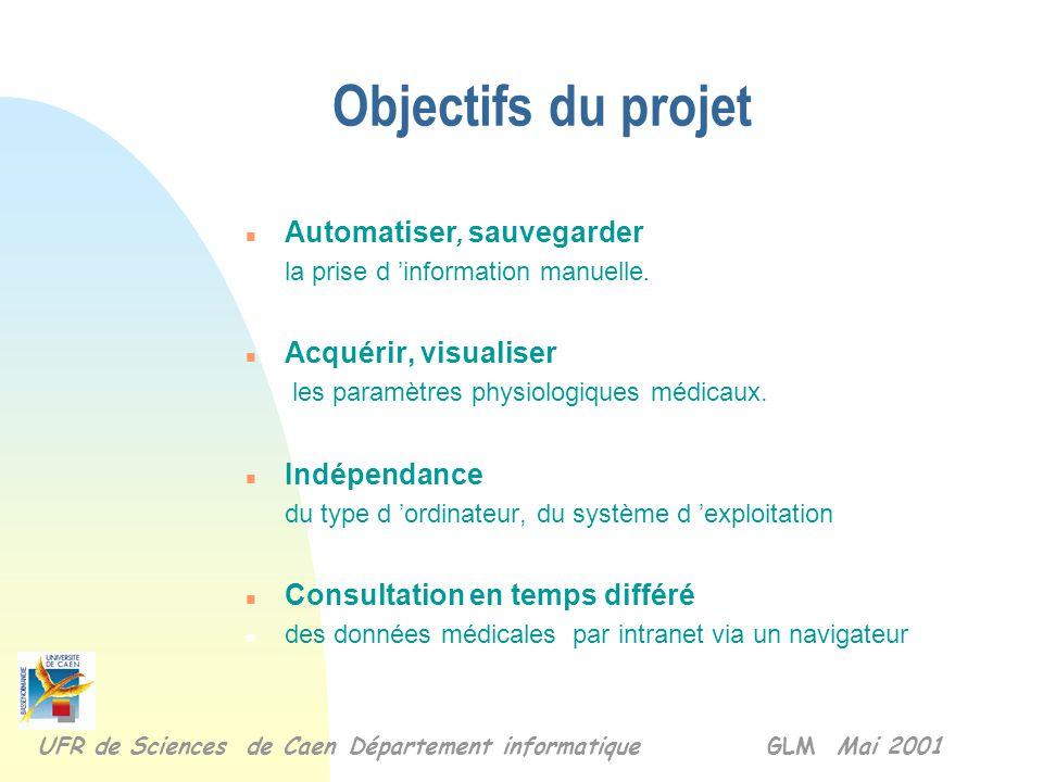 Objectifs du projet n Automatiser, sauvegarder la prise d 'information manuelle.