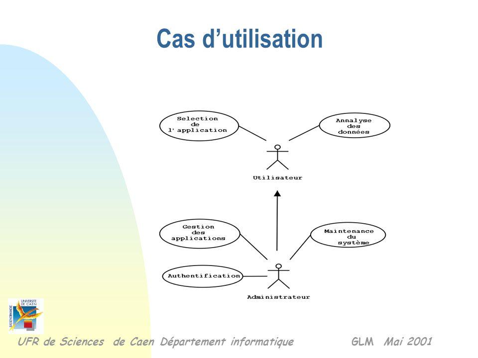 Description du projet n Système permettant d'effectuer l'acquisition des paramètres physiologiques (Fc, Fr, Sp02, Pa, etc.). n Insertion automatique d