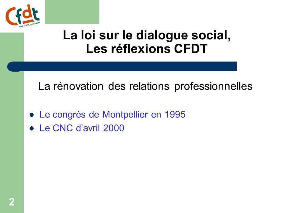 22 La loi sur le dialogue social Le principe de faveur après la loi.