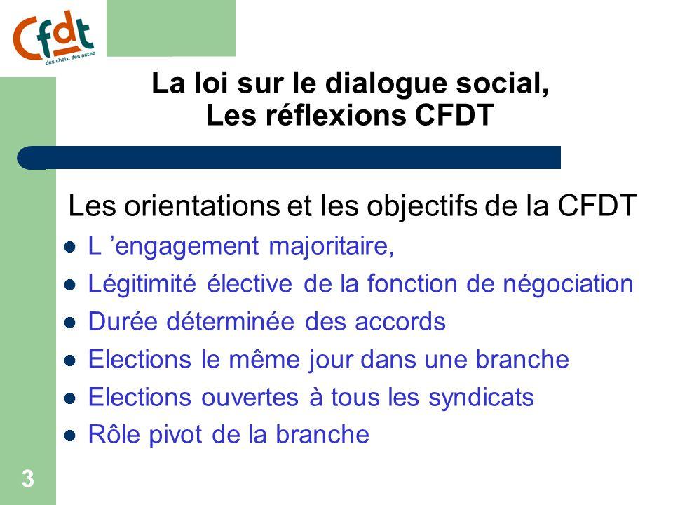 3 La loi sur le dialogue social, Les réflexions CFDT Les orientations et les objectifs de la CFDT L 'engagement majoritaire, Légitimité élective de la fonction de négociation Durée déterminée des accords Elections le même jour dans une branche Elections ouvertes à tous les syndicats Rôle pivot de la branche