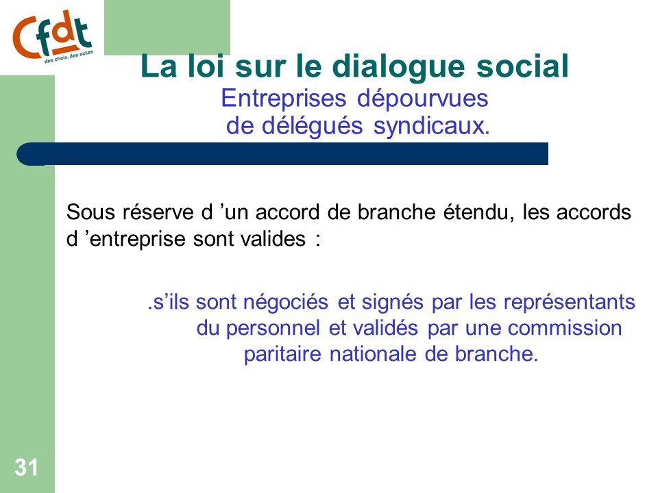 30 La loi sur le dialogue social 4 ème partie : Les entreprises dépourvues de délégués syndicaux