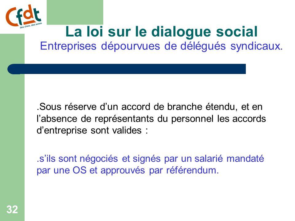 31 La loi sur le dialogue social Entreprises dépourvues de délégués syndicaux.