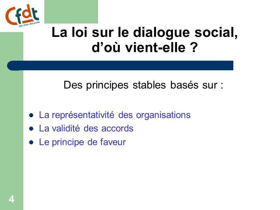 4 La loi sur le dialogue social, d'où vient-elle .