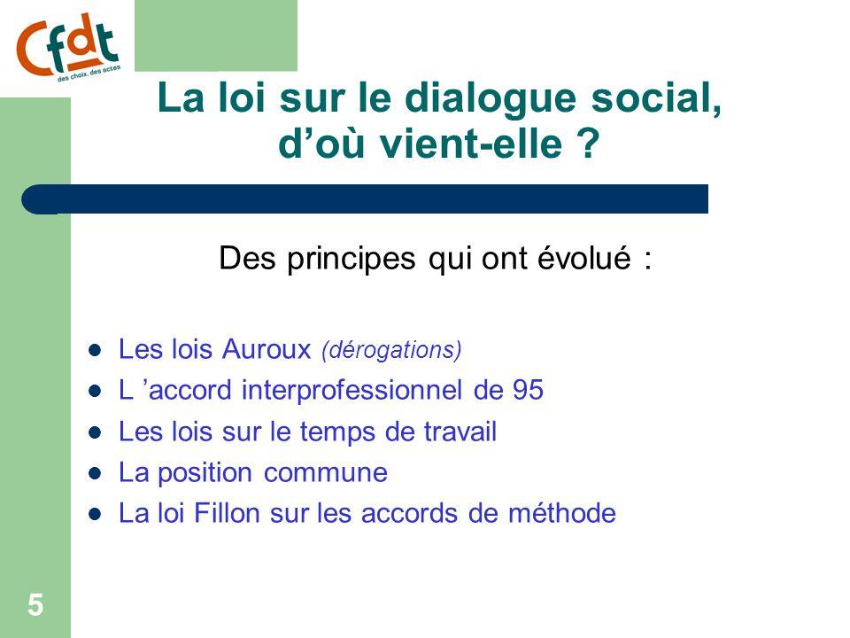 35 La loi sur le dialogue social, L 'analyse de la CFDT Une loi incomplète – rien sur la représentativité – la loi privilégie le droit d'opposition Des dispositions très critiquables – sur la hiérarchie des normes Une loi d'étape