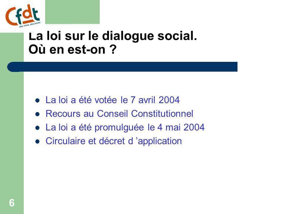 36 La loi sur le dialogue social, L 'analyse de la CFDT Des opportunités :.Obtenir l'engagement majoritaire dans certaines branches,.Renforcer le dialogue social de branche pour encadrer les négociations d'entreprise.Espaces de développement dans les TPE / PME