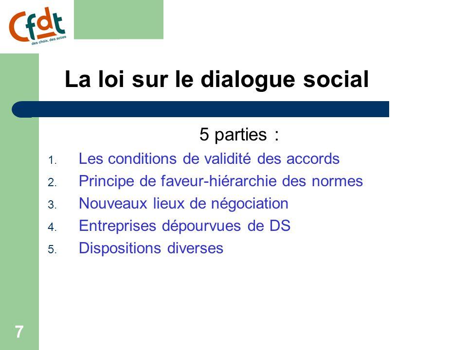 7 La loi sur le dialogue social 5 parties : 1.Les conditions de validité des accords 2.