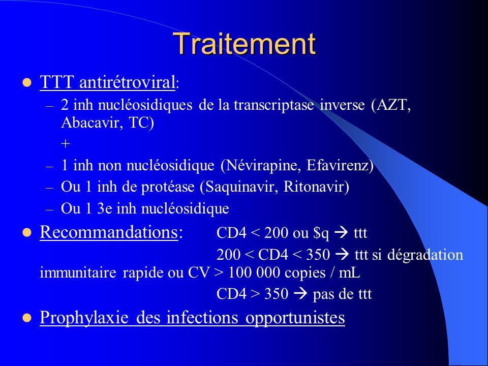 Traitement TTT antirétroviral : – 2 inh nucléosidiques de la transcriptase inverse (AZT, Abacavir, TC) + – 1 inh non nucléosidique (Névirapine, Efavir