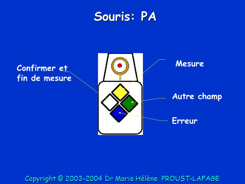 Souris: PA Erreur Autre champ Confirmer et fin de mesure Mesure Copyright © 2003-2004DrMarie Hélène PROUST-LAFAGE Copyright © 2003-2004 Dr Marie Hélèn