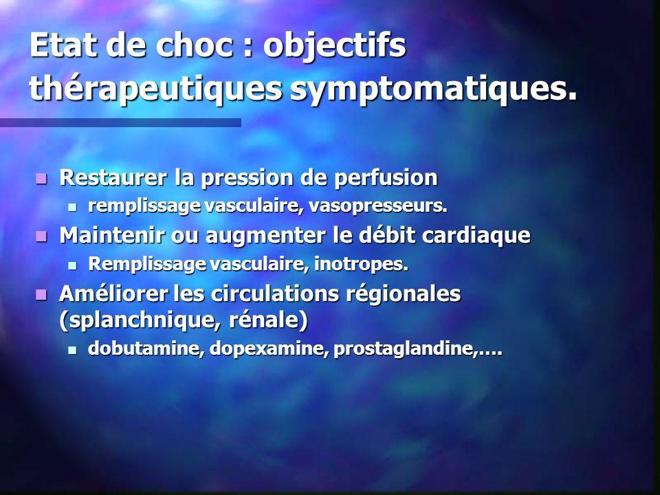 Etat de choc : objectifs thérapeutiques symptomatiques. Restaurer la pression de perfusion Restaurer la pression de perfusion remplissage vasculaire,