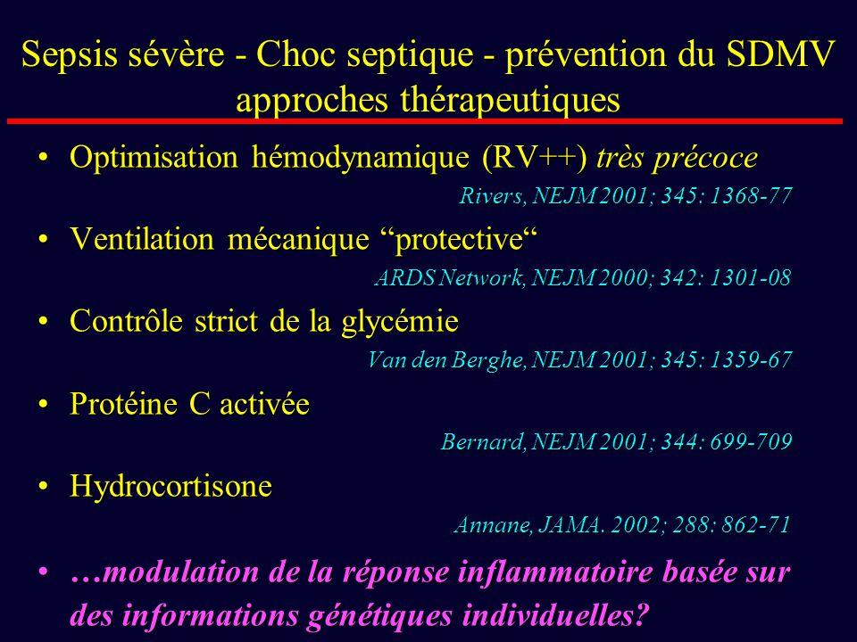 Sepsis sévère - Choc septique - prévention du SDMV approches thérapeutiques Optimisation hémodynamique (RV++) très précoceOptimisation hémodynamique (