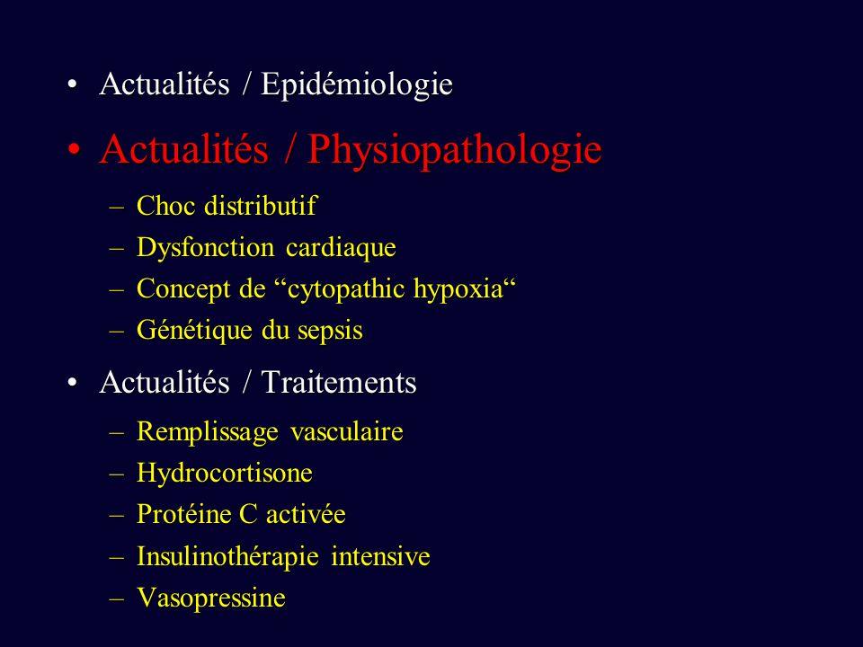 Actualités / EpidémiologieActualités / Epidémiologie Actualités / PhysiopathologieActualités / Physiopathologie –Choc distributif –Dysfonction cardiaq