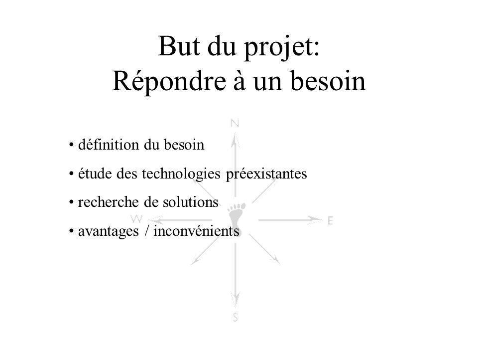 But du projet: Répondre à un besoin définition du besoin étude des technologies préexistantes recherche de solutions avantages / inconvénients